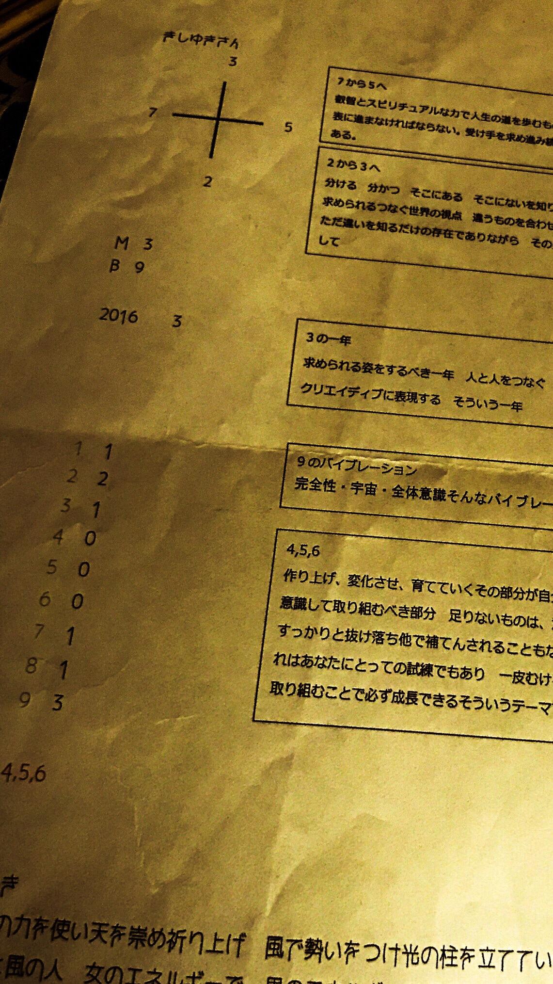 現代数秘術 Plus   〜light〜